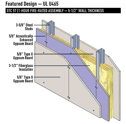 Commercial Drywall Thickness : Ce center market trends drive the need for effective
