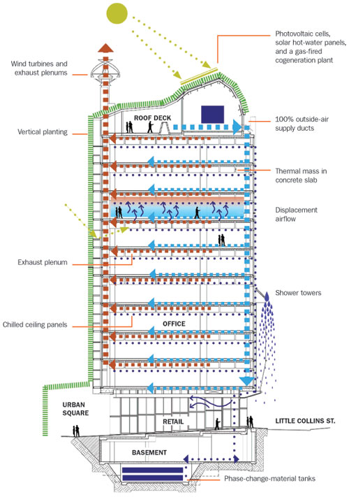 north west constructive bank case study View notes - north west constructive bank from engineerin 1301 at university of houston floor plan for new mortgage processing centre.