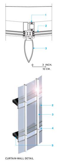 Kimmel Center Glass Curtain Wall Detail : Ce center beyond limits