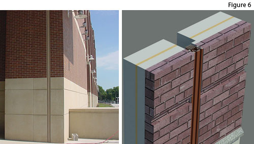 Expansion Joints Between Buildings : Ce center
