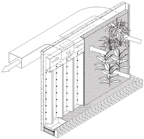 how to draw sprinkler system indoor