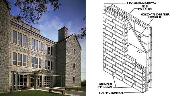 Bnp media for Insulated concrete masonry units