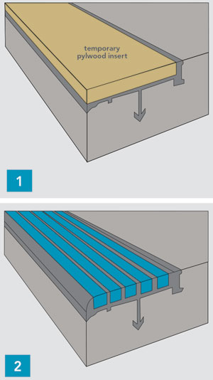 Two Stage Nosing Used In Metal Pan Concrete Filled Stairs