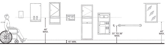 Ada Bathroom Mirror Requirements ce center -