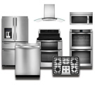 Appliance Performance beyond ENERGY STAR<sup>®</sup>