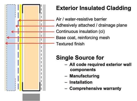 Ce center eifs performance beyond code compliance for Dryvit
