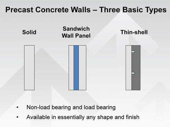 Precast Concrete Insulated Wall Panel Details : Ce center