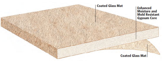 Gypsum Core Board ~ Ce center cover boards for low slope roofing systems