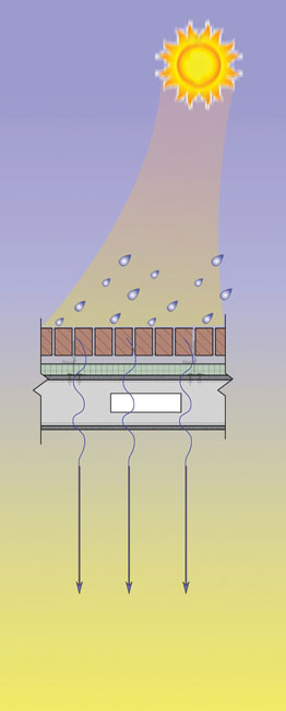 Ce Center Air Water And Moisture Management In Light