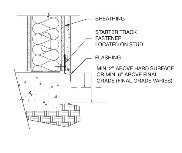 CE Center - Design Innovations Using Fiber Cement in Commercial