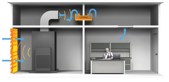 The 2 Primary Causes of Reduced Air Flow in Ducts