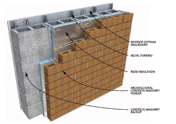 Insulated cavity wall
