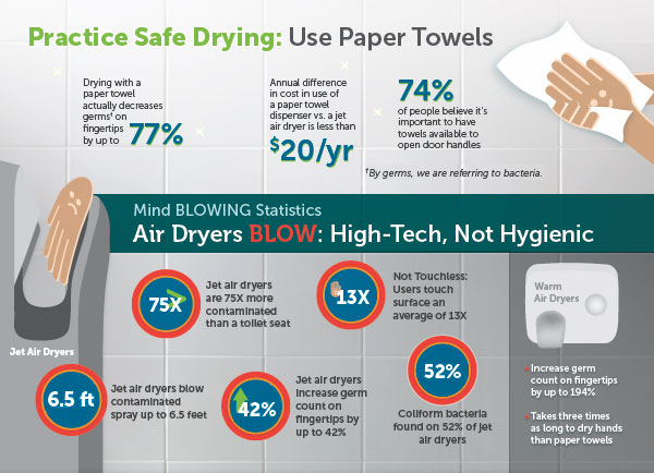 Ce Center Looking Good New Paper Towel Dispenser