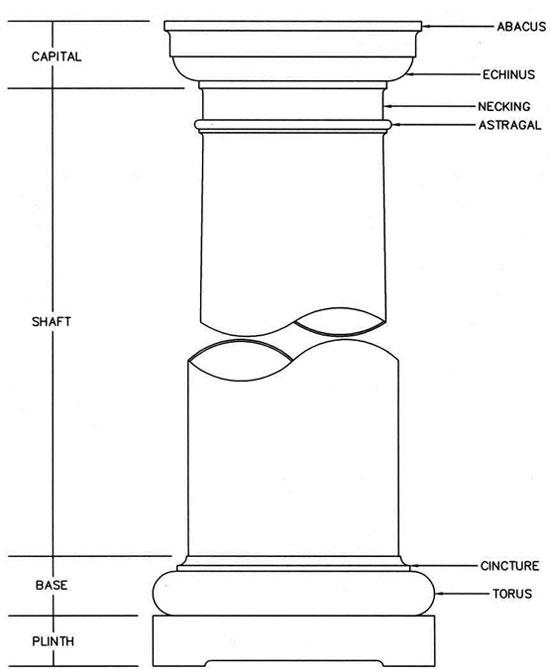 Ce center for Crown columns