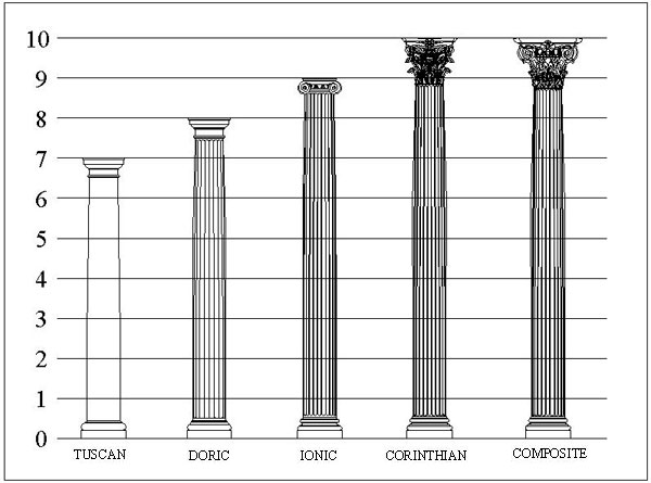 Ce center architectural columns classic to current for Crown columns fiberglass
