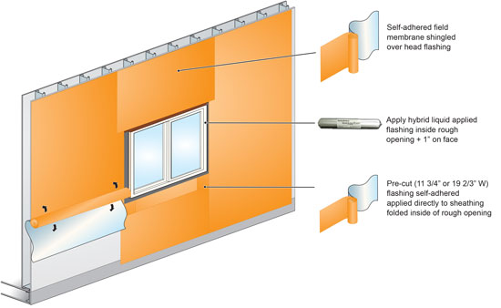 Air Barrier Membrane : Bnp media