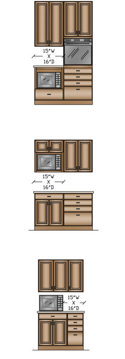 Cooking zones need to address appliance height as well as landing areas for placing things while doors are opened or other maneuvers done.