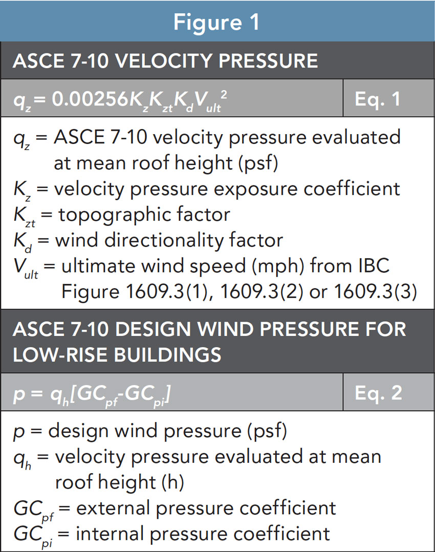 Ce center standard velocity and wind pressure equations from asce 7 fandeluxe Choice Image