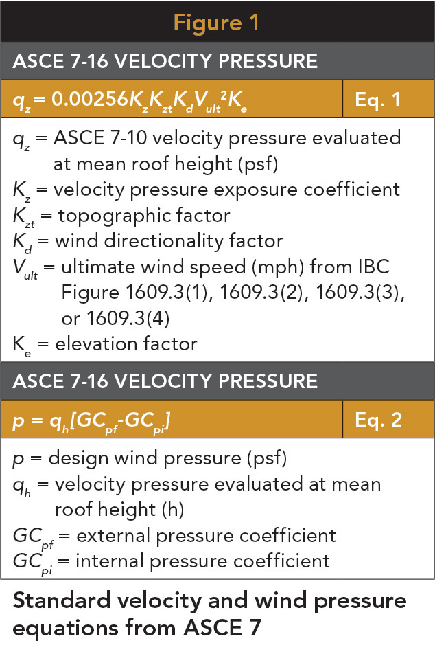 Standard velocity and wind pressure equations from ASCE 7