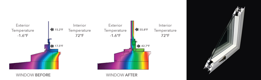 Different types and configurations of windows are available to provide thermal and acoustic comfort to guests. Window manufacturers can also provide thermal analysis services on those windows to optimize the design and improve comfort for occupants.