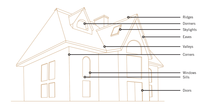 Diagram of a house listing various surfaces.