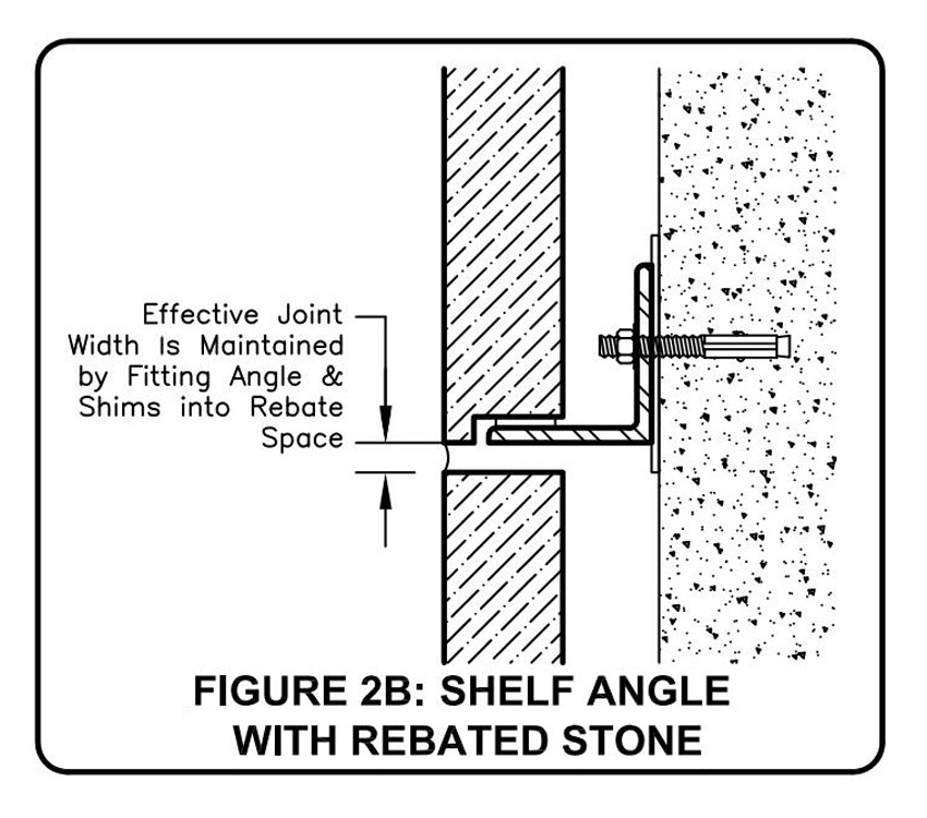 Diagram of a shelf angle with rebated stone.