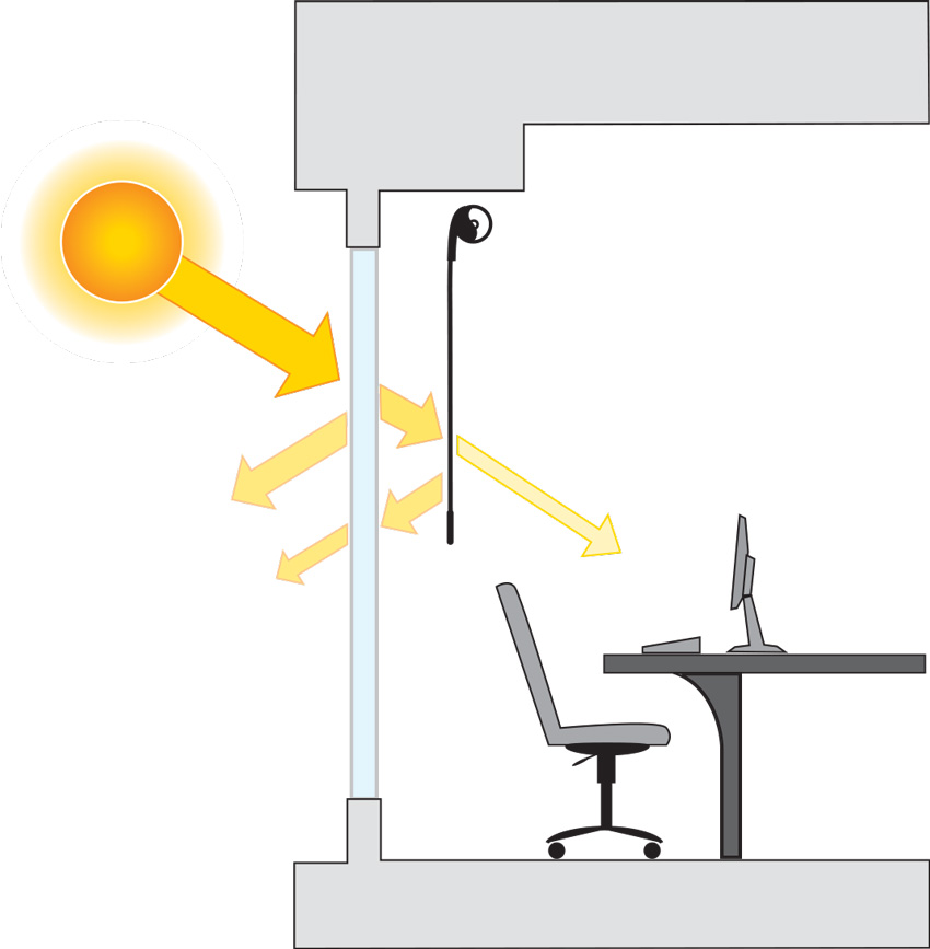 Illustration of light entering a workspace and how it interacts with glass.