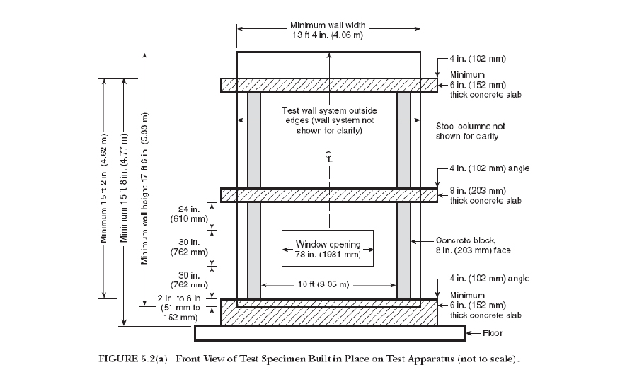 Figure 5:  NFPA 285 Test Apparatus, Front Elevation.