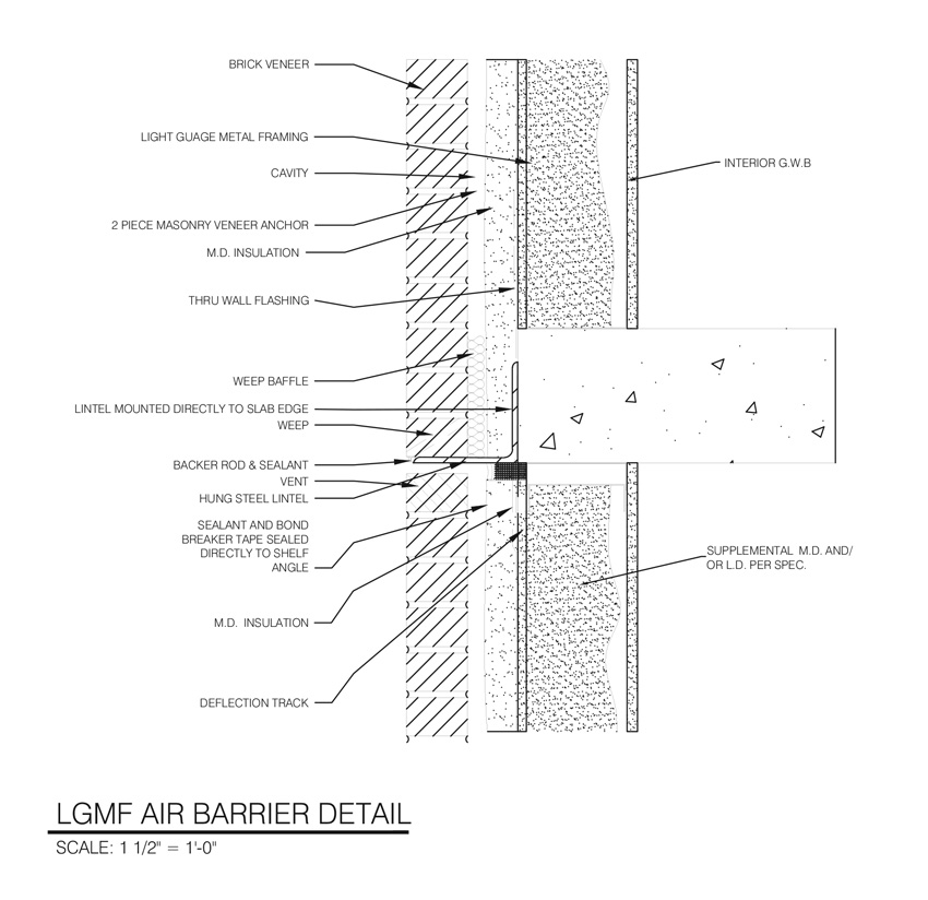 Cross section of a barrier detail.