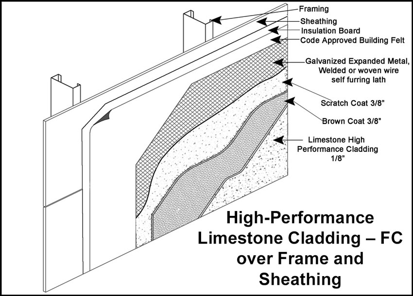 Rendering of a cutaway of high-performance limestone cladding.