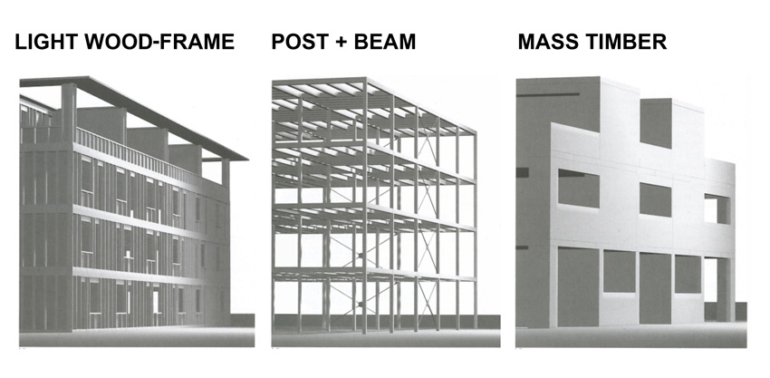 Rendering showing light wood-frame, post + beam, and mass timber construction.