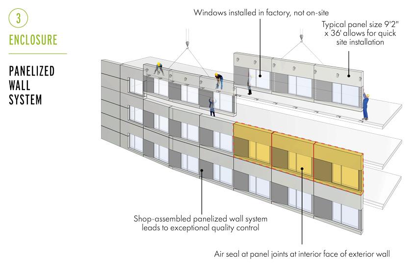 Diagram of a wall system enclosure.