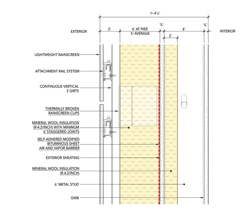 Diagram of wall assembly.