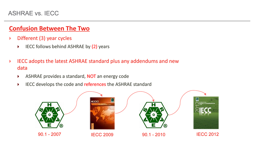 Graphic showing differences between ASHRAE and IECC.
