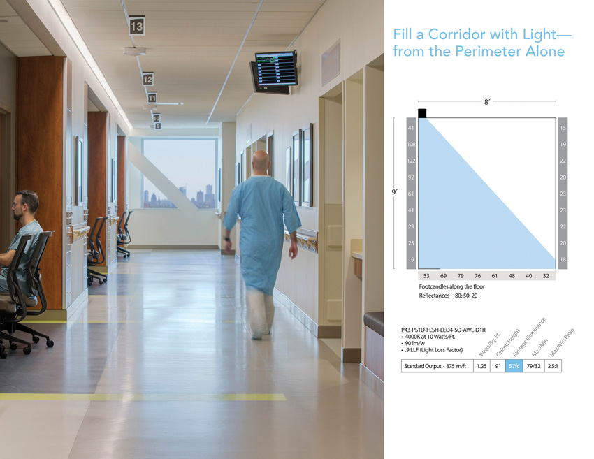 Right: Photo of a corridor. Left: Lighting chart.