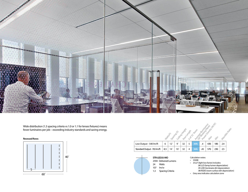 Top: Office interior. Bottom: Charts.