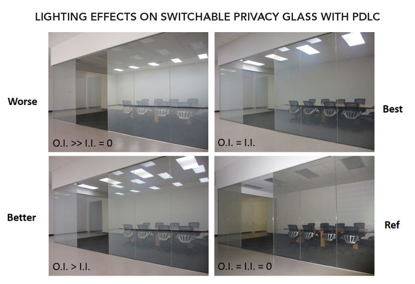 Four photos of a glass walled conference room showing lighting effects on switchable privacy glass with PDLC.