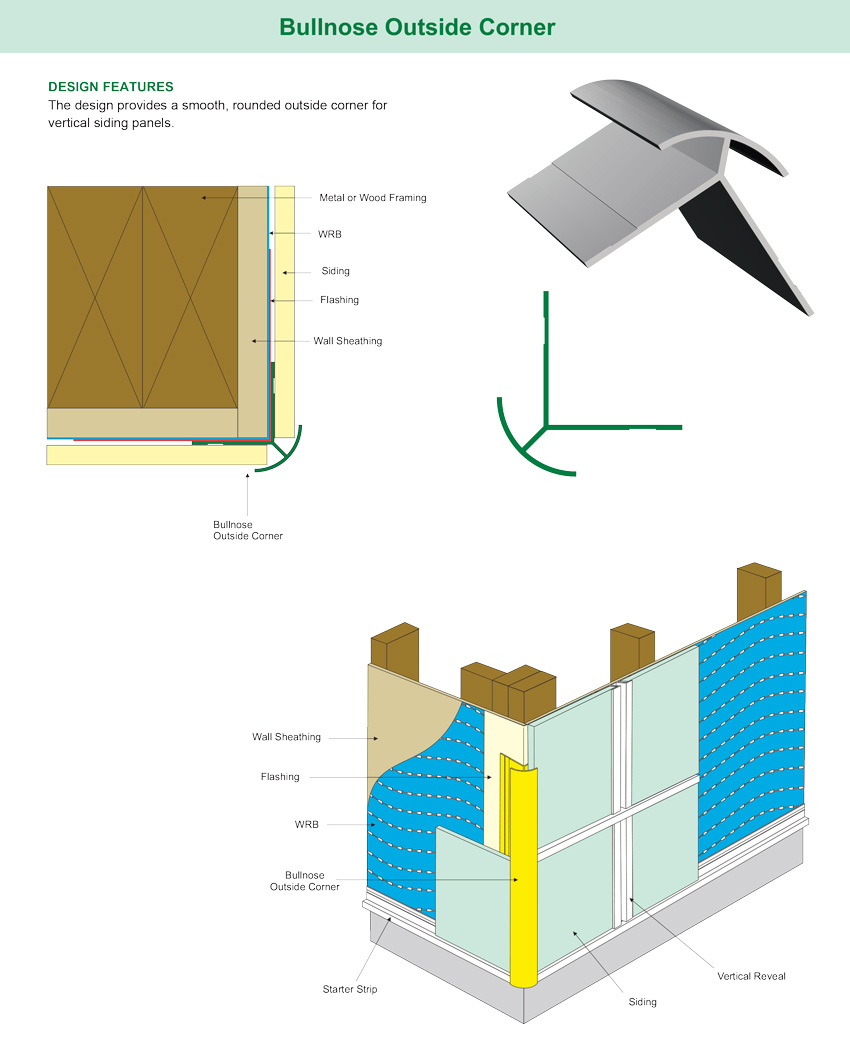 Diagrams showing bullnose outside corner design features.