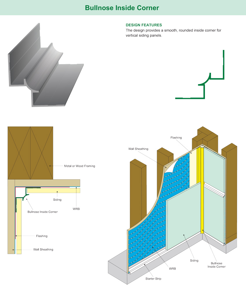 Diagrams showing bullnose inside corner design features.