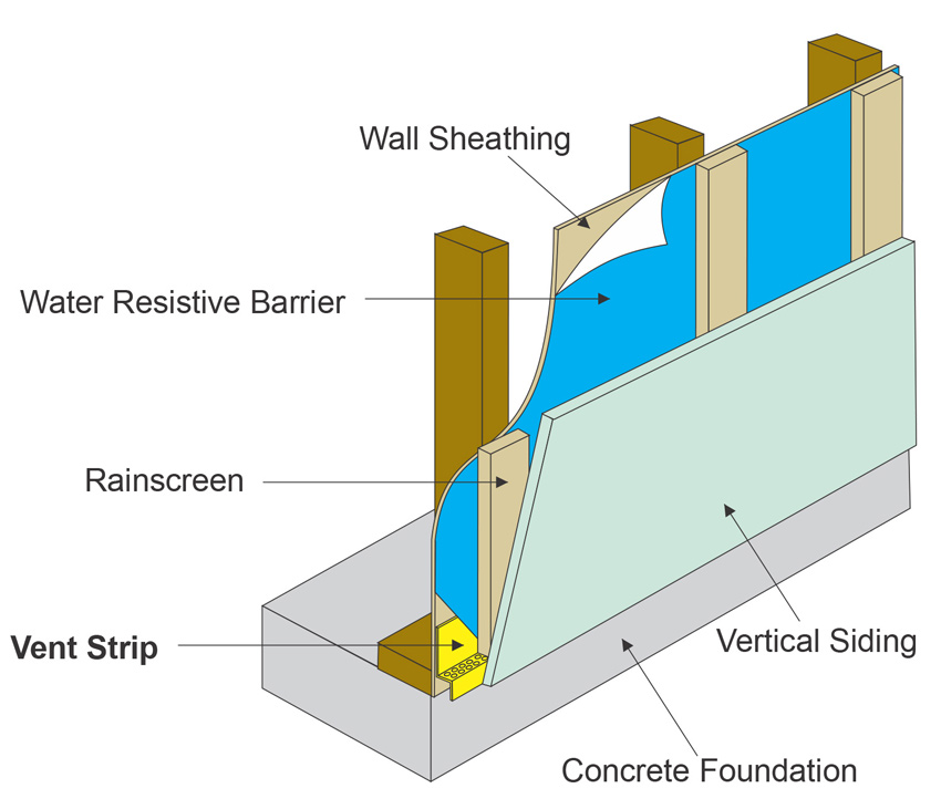Shown here is an example of a rainscreen strips product.
