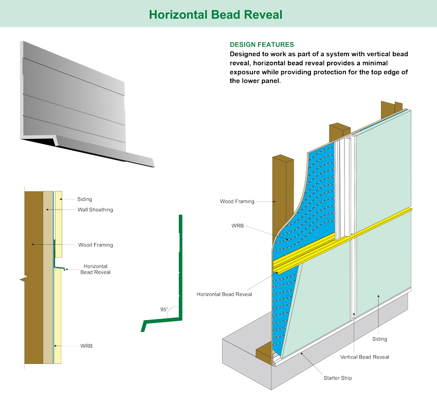 Diagrams showing horizontal bead reveal design features.