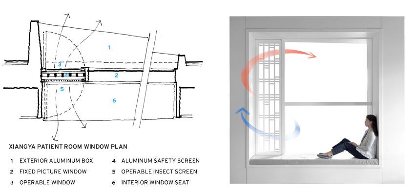 Diagrams of air flow in patient rooms.