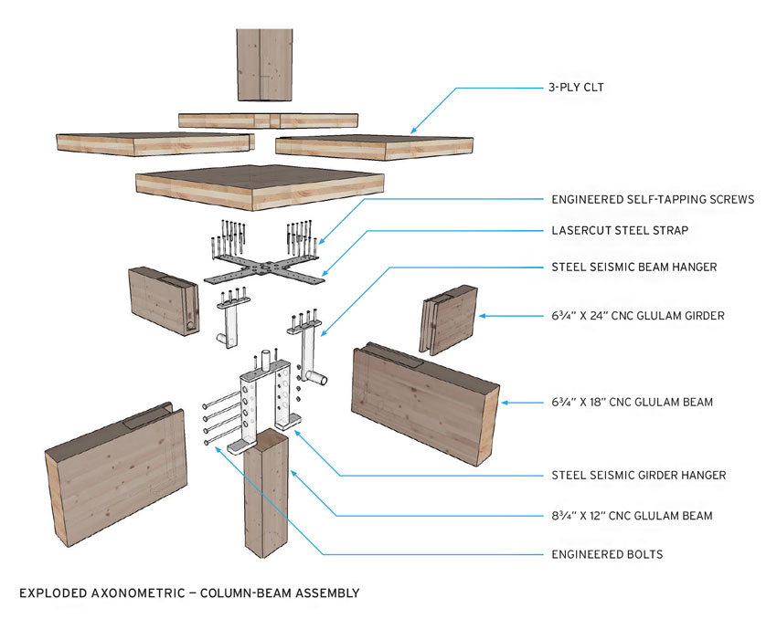 Diagram showing the construction elements.