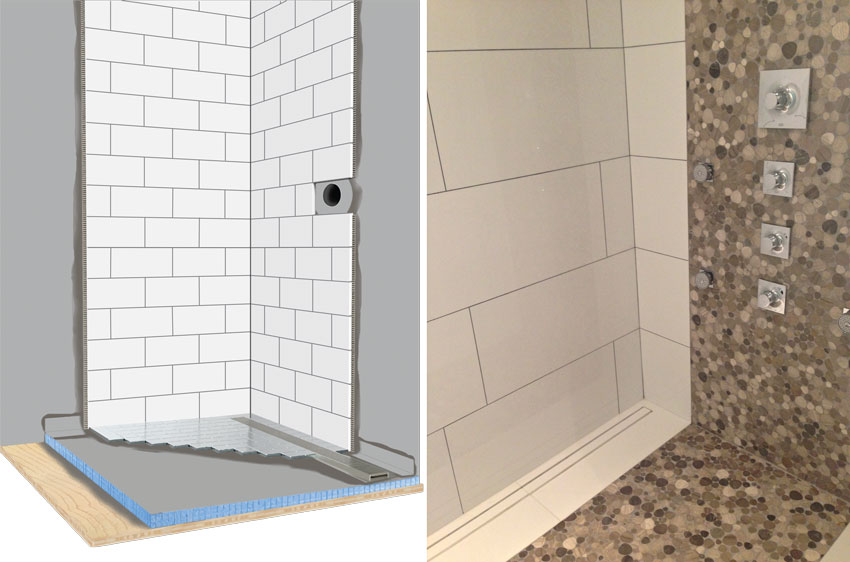 Left: Diagram of a shower. Right: Photo of shower.