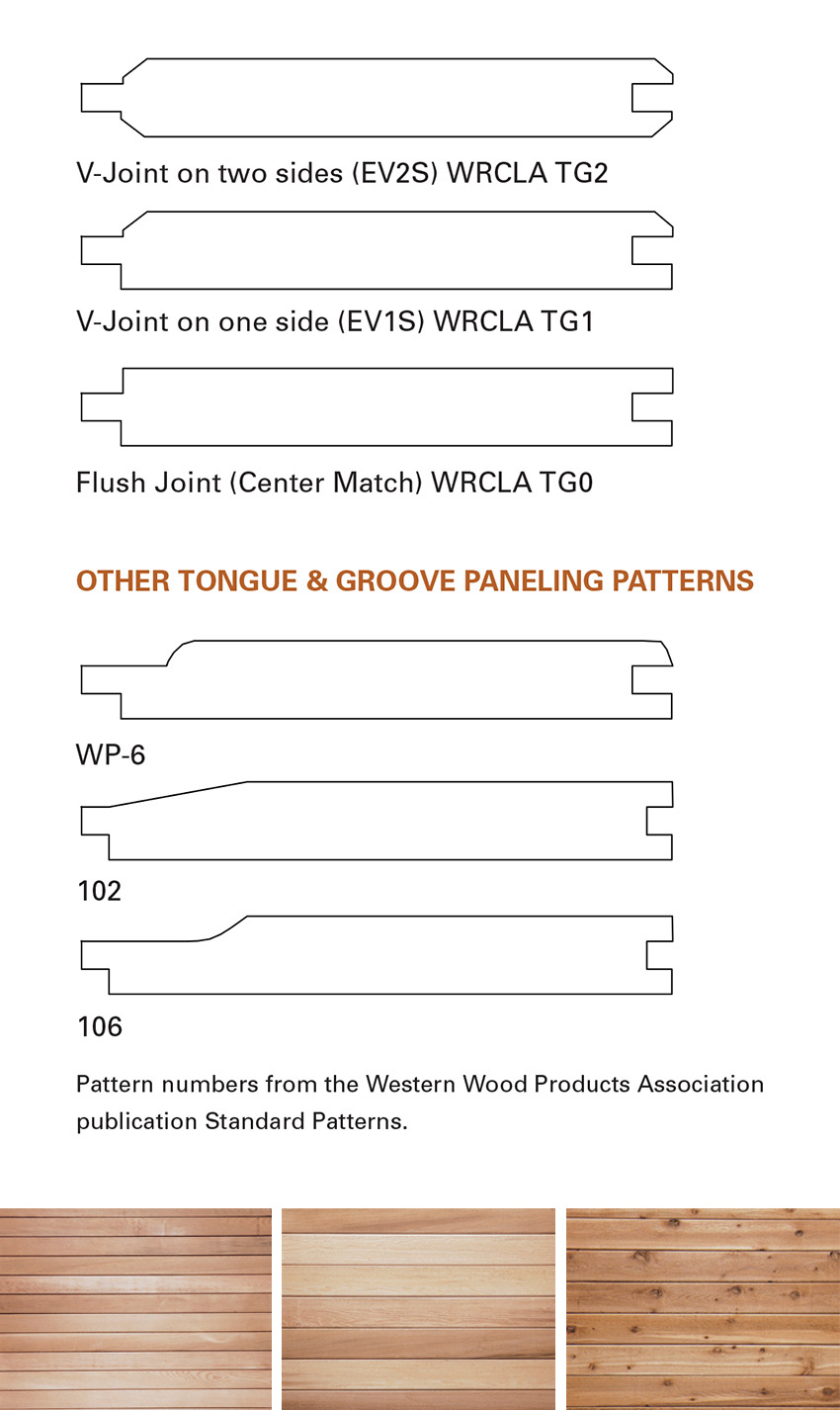 Photo of different standard tongue and groove profiles.
