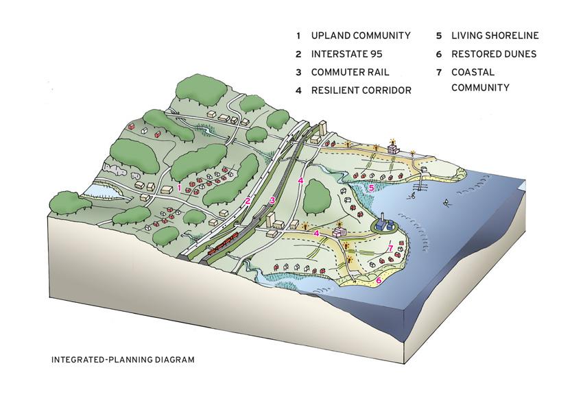 Diagram of Bridgeport scheme.