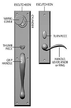 lock trim