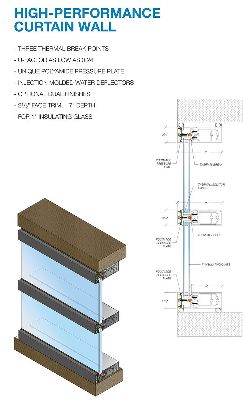 CE Center - Sealing the Envelope
