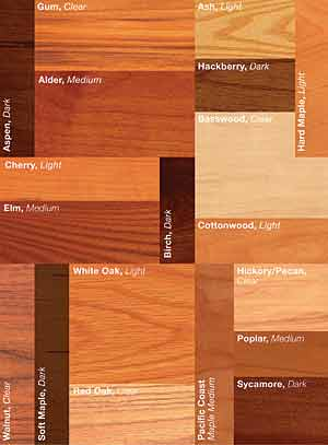 Ce Center Designing With American Hardwoods A
