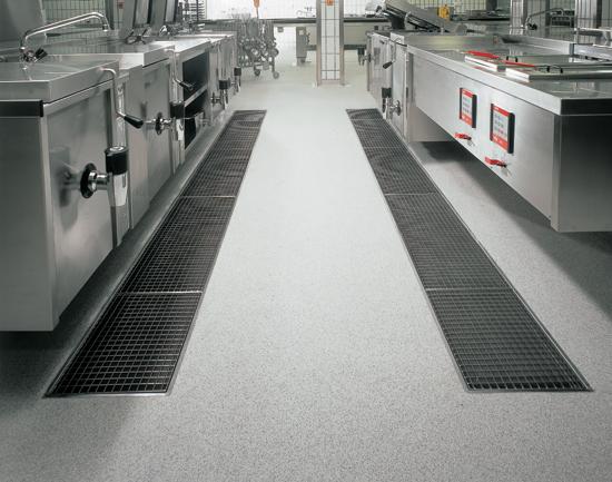Commercial Kitchen Floor Drains